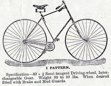 1890_Raleigh_advert