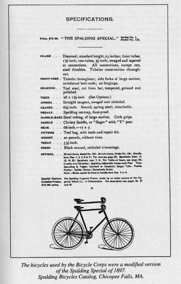 1897 Spalding 53