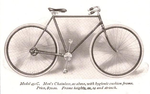 1904 Pope Rambler 88