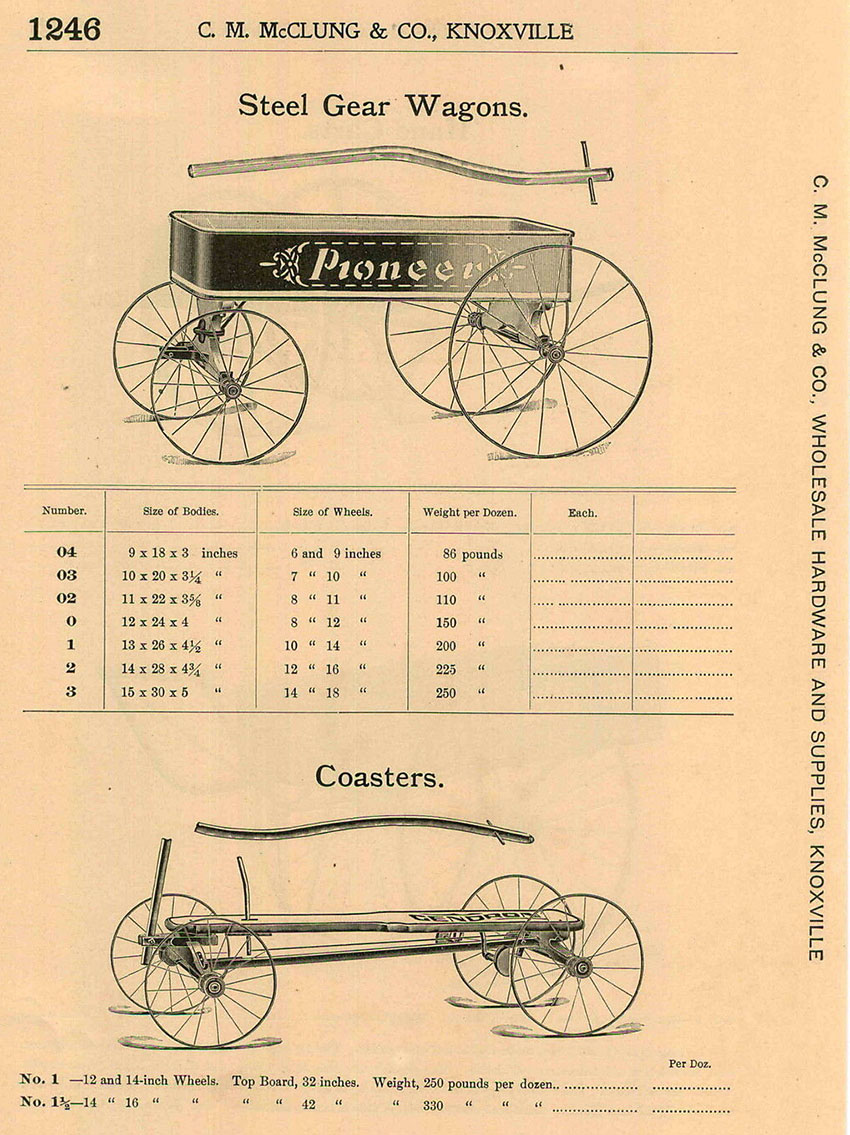 1904 GENDRON