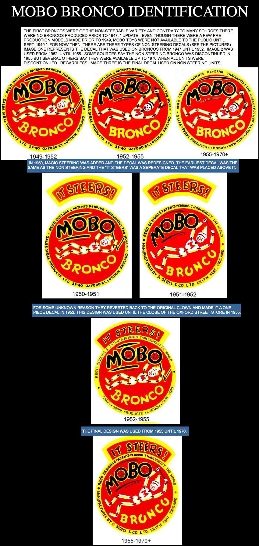 MOBO BRONCO IDENTIFICATION