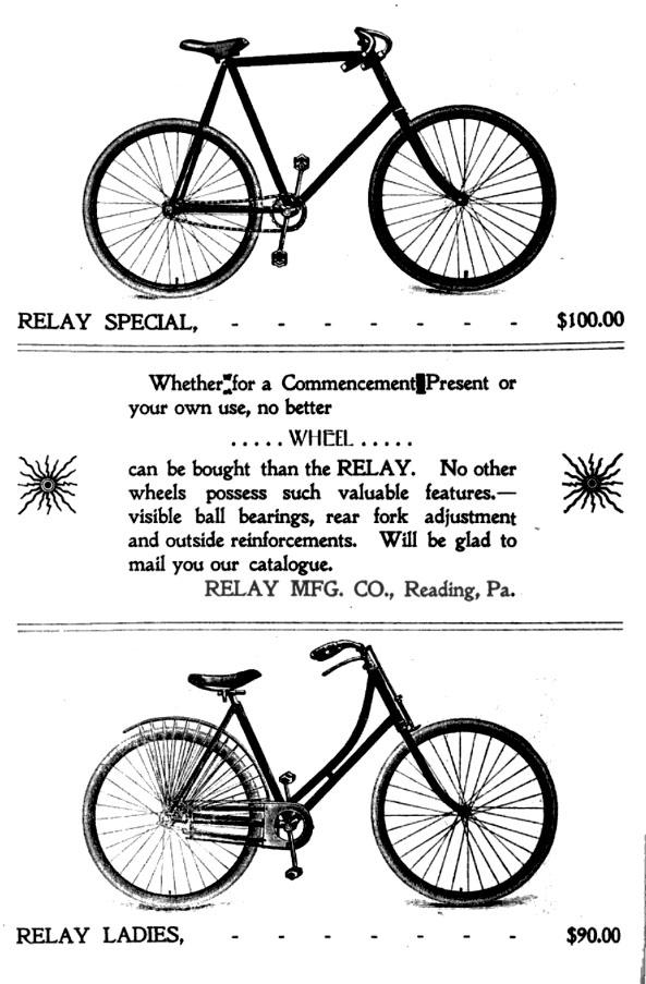 relay-mfg-co-1895