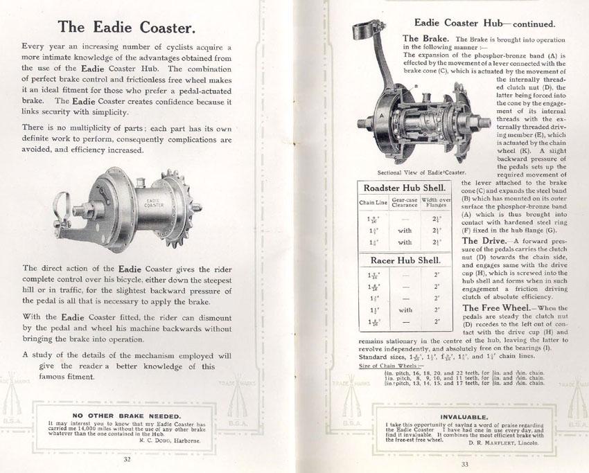 1910_Eadie_Coaster