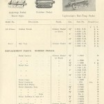 Bsa motorcycle dating certificate - Warsaw Local