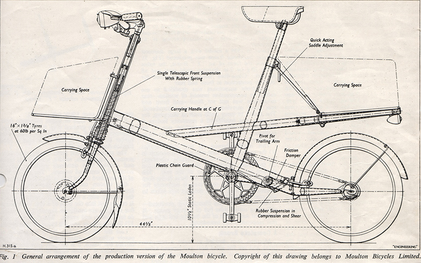 Moulton_Bicycle_Diagram
