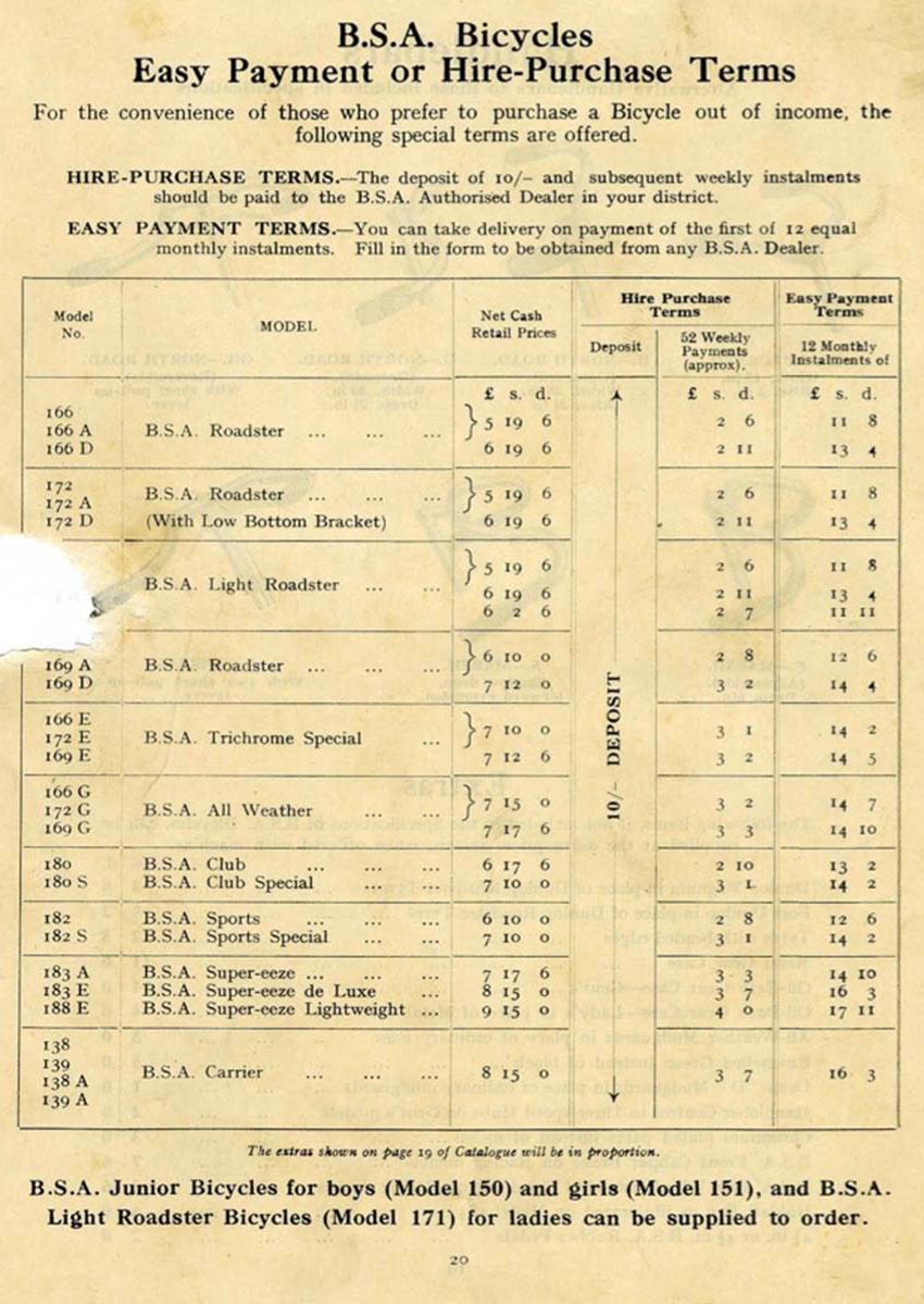 1931 BSA