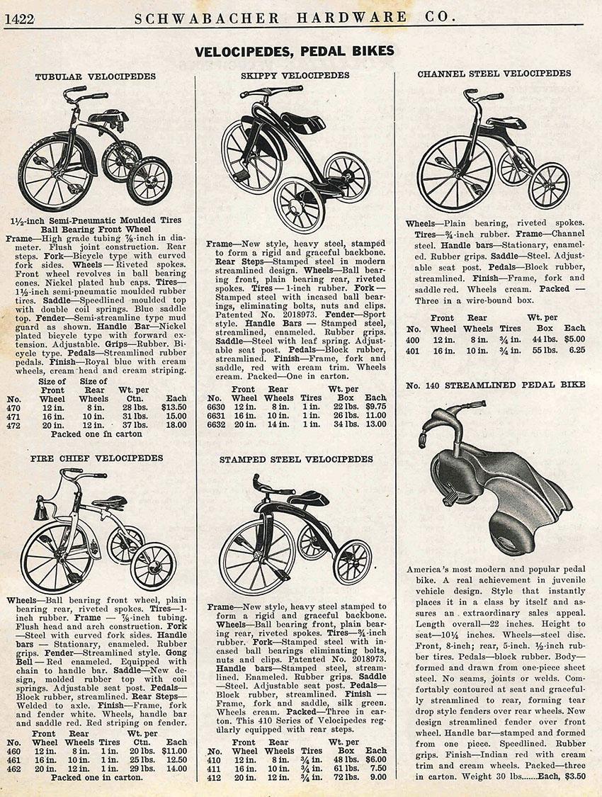 1936 skippy copy