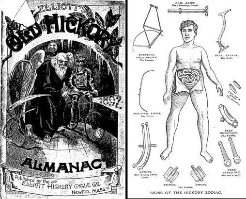 1892_Old_Hickory_Almanac_01