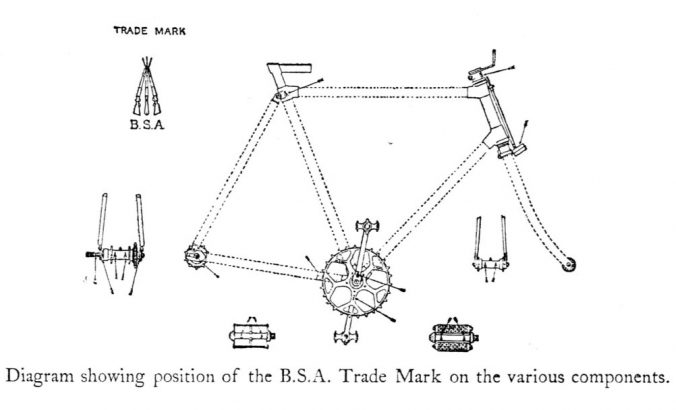 1900_BSA_Catalogue_02